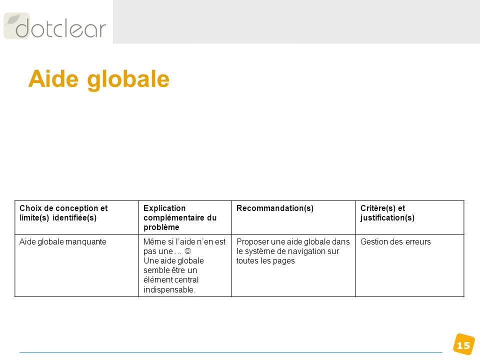 15 Aide globale Choix de conception et limite(s) identifiée(s) Explication complémentaire du problème Recommandation(s)Critère(s) et justification(s)