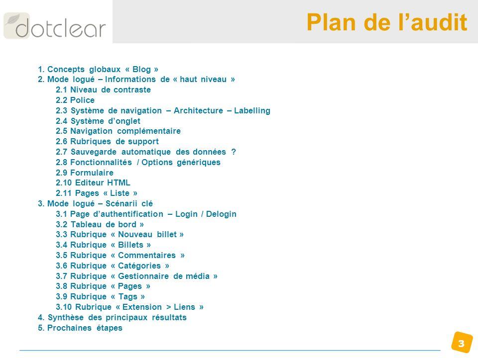 3 1. Concepts globaux « Blog » 2. Mode logué – Informations de « haut niveau » 2.1 Niveau de contraste 2.2 Police 2.3 Système de navigation – Architec