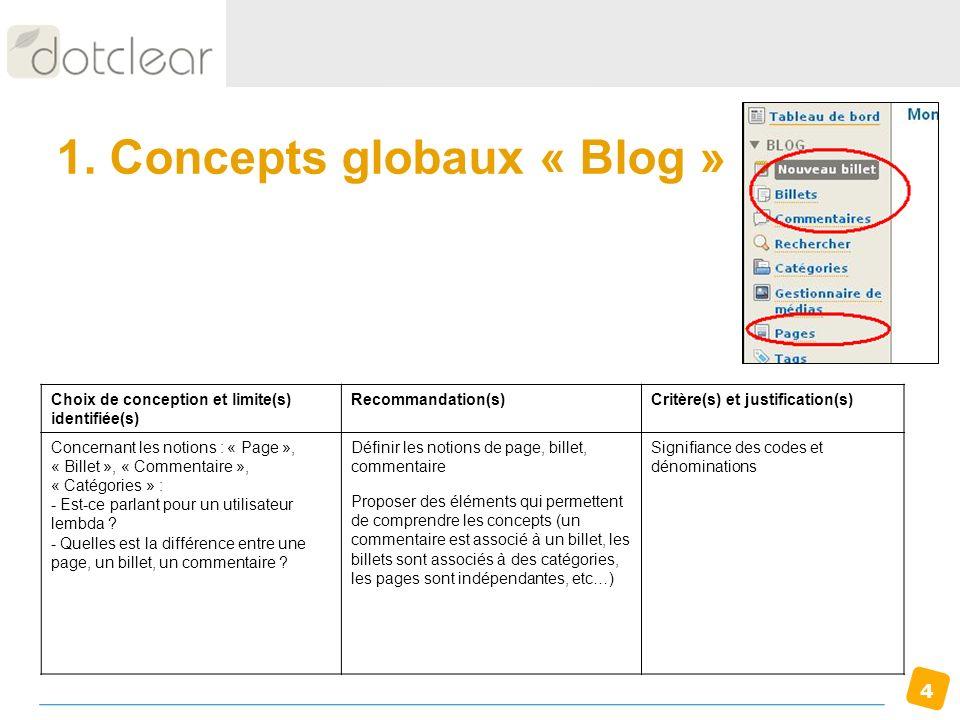 4 1. Concepts globaux « Blog » Choix de conception et limite(s) identifiée(s) Recommandation(s)Critère(s) et justification(s) Concernant les notions :