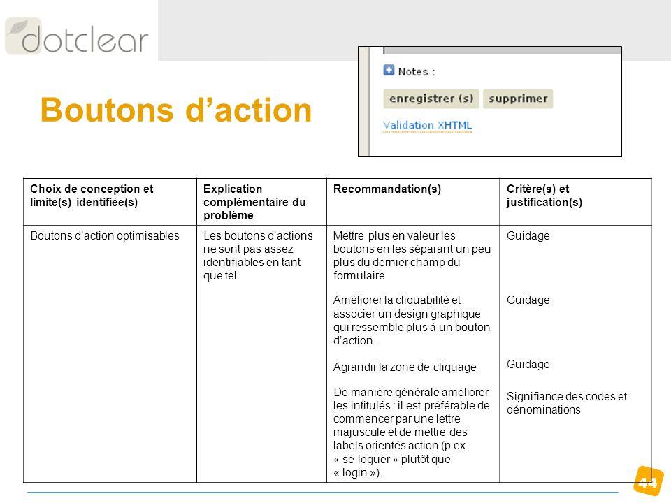 44 Boutons daction Choix de conception et limite(s) identifiée(s) Explication complémentaire du problème Recommandation(s)Critère(s) et justification(