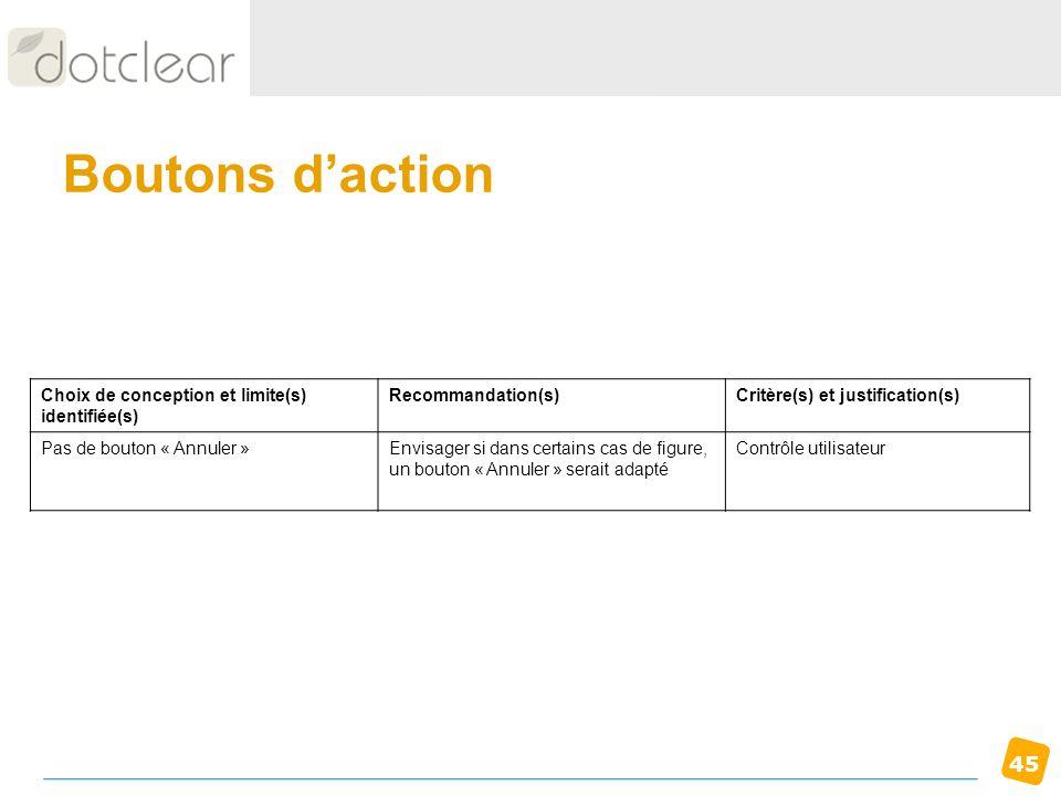 45 Boutons daction Choix de conception et limite(s) identifiée(s) Recommandation(s)Critère(s) et justification(s) Pas de bouton « Annuler »Envisager s