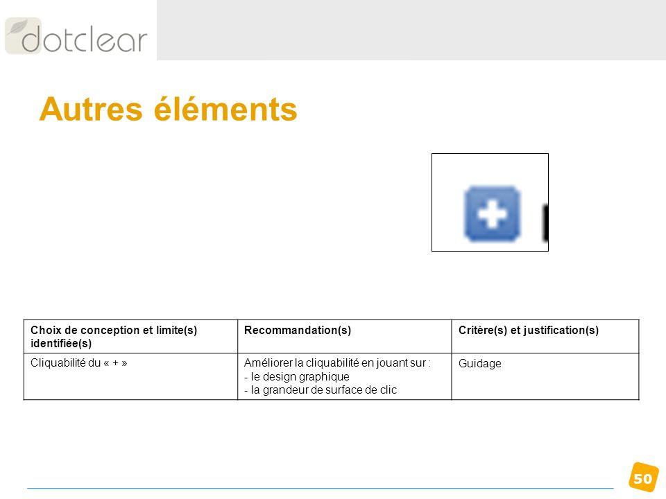 50 Autres éléments Choix de conception et limite(s) identifiée(s) Recommandation(s)Critère(s) et justification(s) Cliquabilité du « + »Améliorer la cl