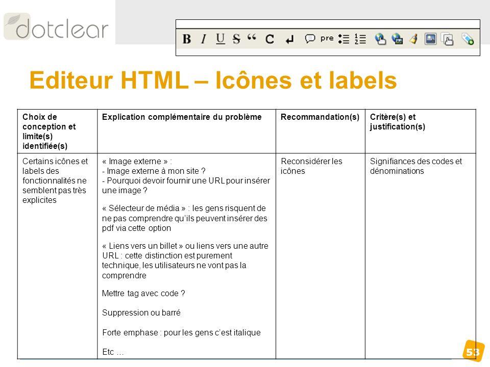 53 Editeur HTML – Icônes et labels Choix de conception et limite(s) identifiée(s) Explication complémentaire du problèmeRecommandation(s)Critère(s) et