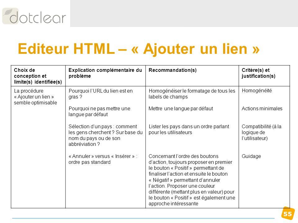 55 Editeur HTML – « Ajouter un lien » Choix de conception et limite(s) identifiée(s) Explication complémentaire du problème Recommandation(s)Critère(s