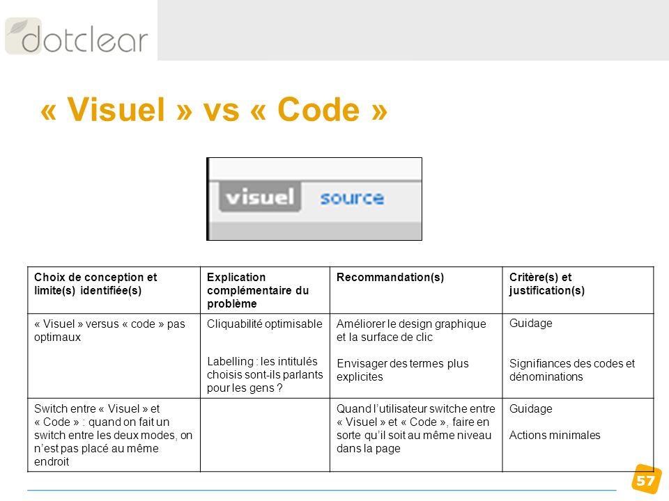 57 « Visuel » vs « Code » Choix de conception et limite(s) identifiée(s) Explication complémentaire du problème Recommandation(s)Critère(s) et justifi