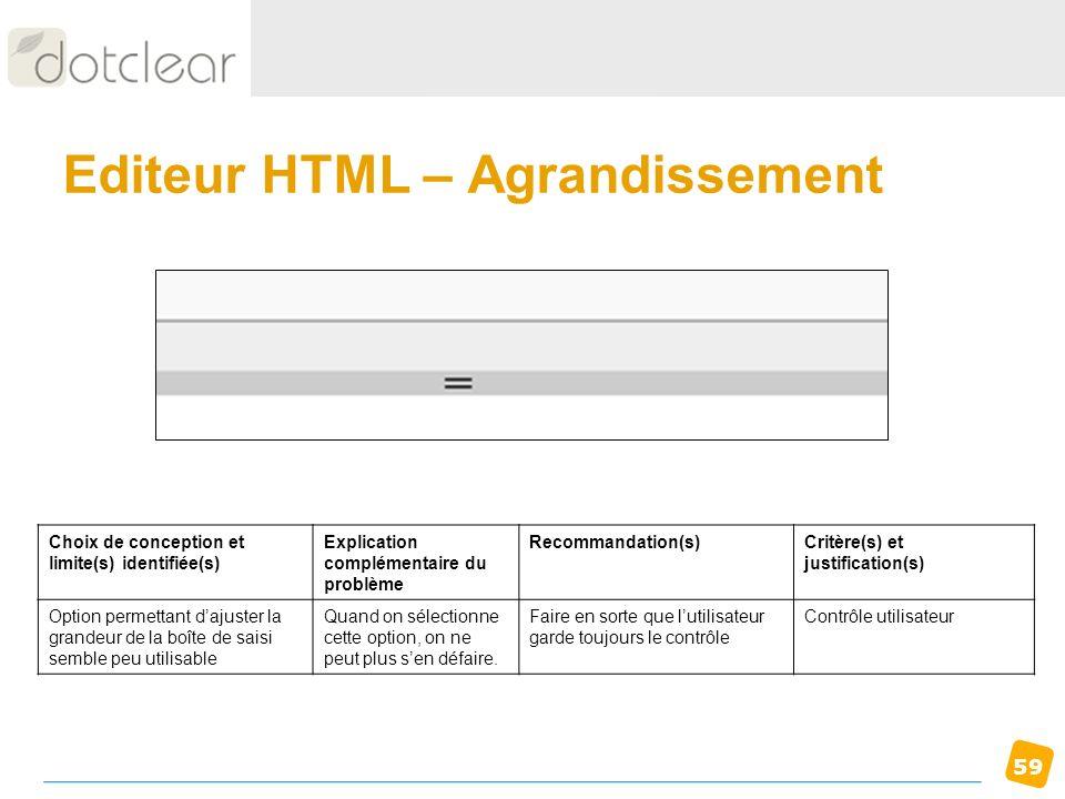 59 Editeur HTML – Agrandissement Choix de conception et limite(s) identifiée(s) Explication complémentaire du problème Recommandation(s)Critère(s) et