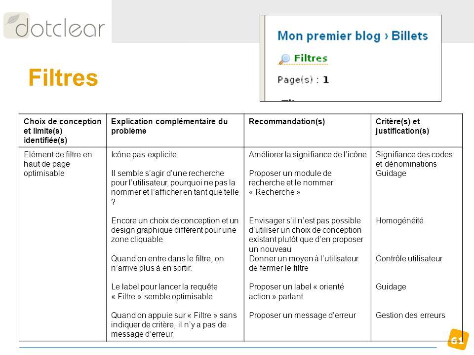 61 Filtres Choix de conception et limite(s) identifiée(s) Explication complémentaire du problème Recommandation(s)Critère(s) et justification(s) Eléme