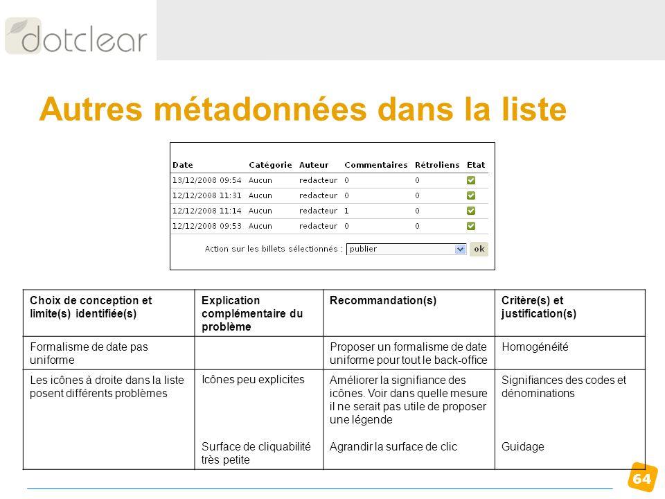 64 Autres métadonnées dans la liste Choix de conception et limite(s) identifiée(s) Explication complémentaire du problème Recommandation(s)Critère(s)
