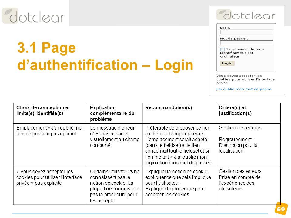69 3.1 Page dauthentification – Login Choix de conception et limite(s) identifiée(s) Explication complémentaire du problème Recommandation(s)Critère(s