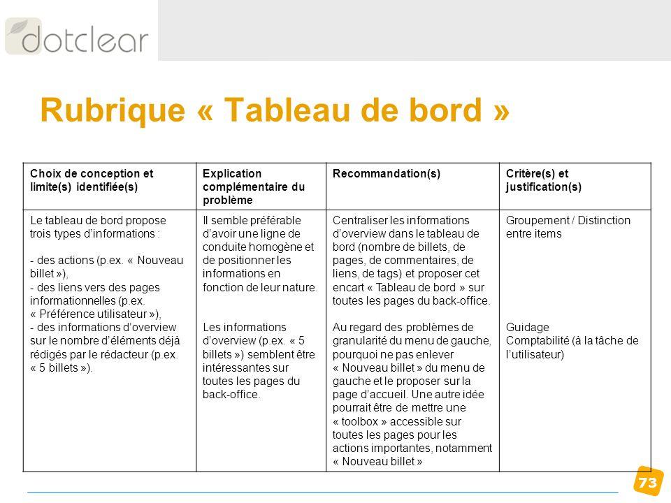 73 Rubrique « Tableau de bord » Choix de conception et limite(s) identifiée(s) Explication complémentaire du problème Recommandation(s)Critère(s) et j