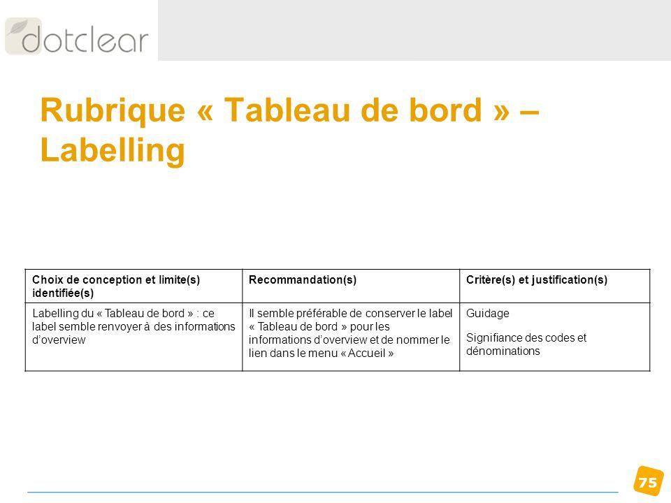 75 Rubrique « Tableau de bord » – Labelling Choix de conception et limite(s) identifiée(s) Recommandation(s)Critère(s) et justification(s) Labelling d