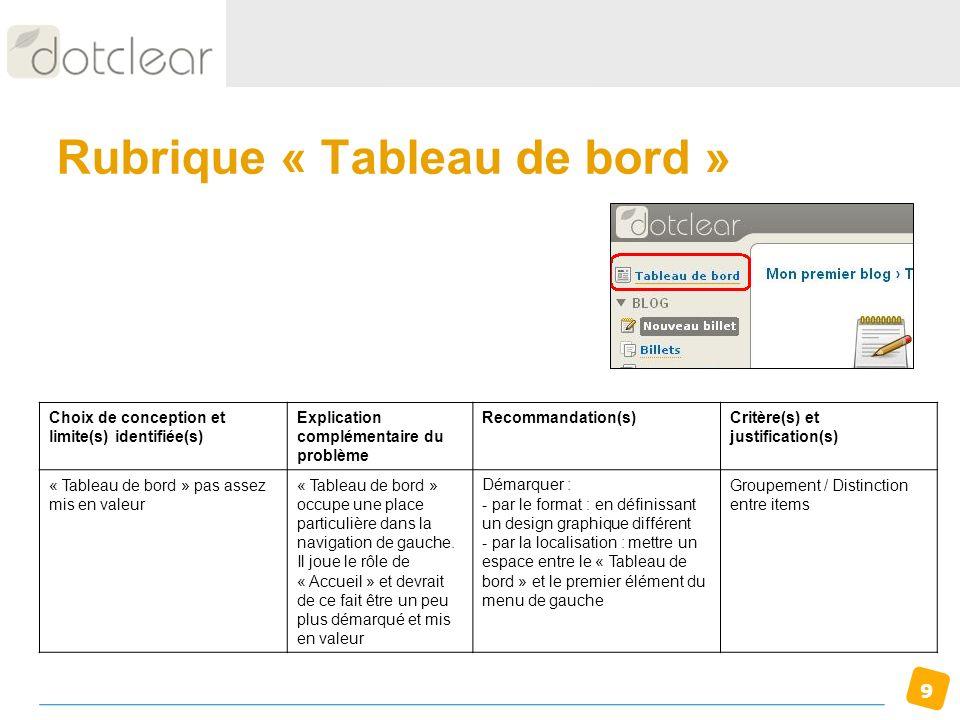 9 Rubrique « Tableau de bord » Choix de conception et limite(s) identifiée(s) Explication complémentaire du problème Recommandation(s)Critère(s) et ju