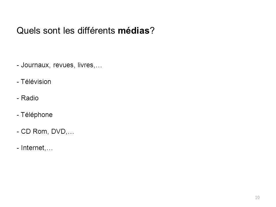 Quels sont les différents médias.