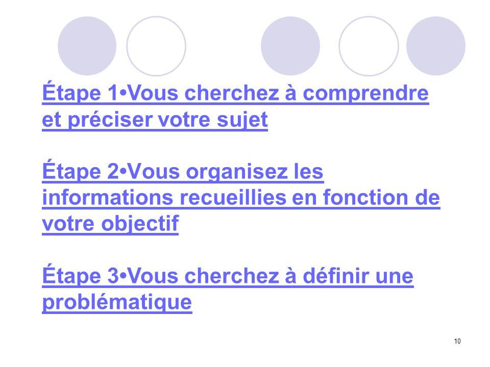 10 Étape 1Vous cherchez à comprendre et préciser votre sujet Étape 2Vous organisez les informations recueillies en fonction de votre objectif Étape 3V