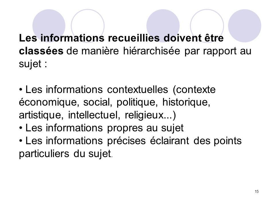 15 Les informations recueillies doivent être classées de manière hiérarchisée par rapport au sujet : Les informations contextuelles (contexte économiq