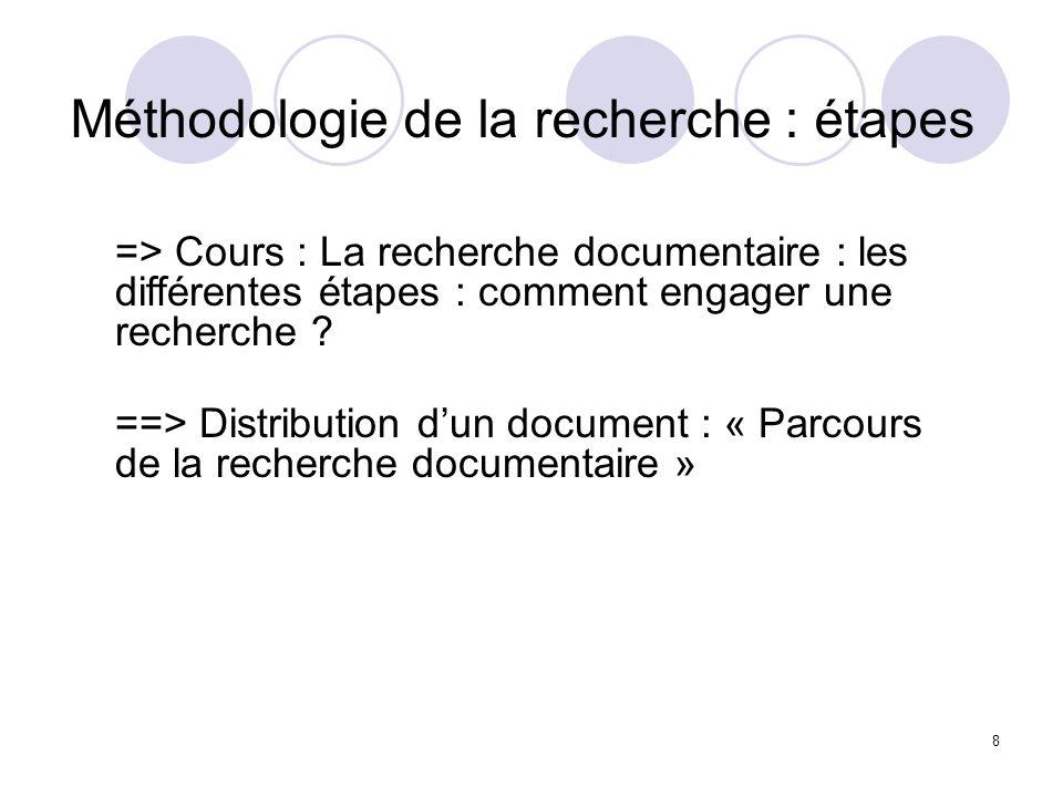 8 => Cours : La recherche documentaire : les différentes étapes : comment engager une recherche ? ==> Distribution dun document : « Parcours de la rec