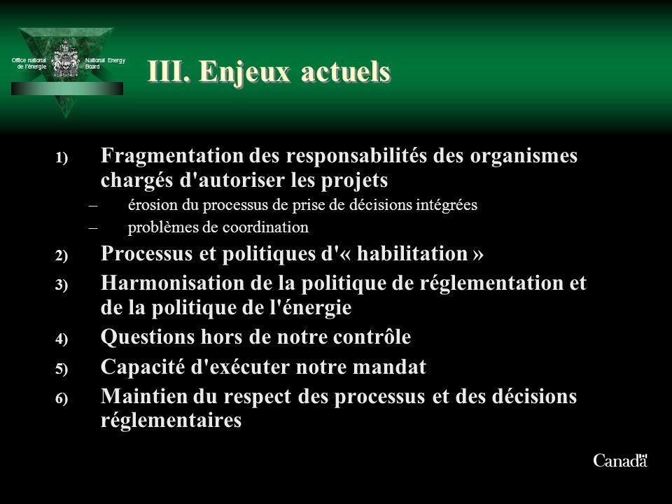 Office national de lénergie National Energy Board III. Enjeux actuels 1) Fragmentation des responsabilités des organismes chargés d'autoriser les proj