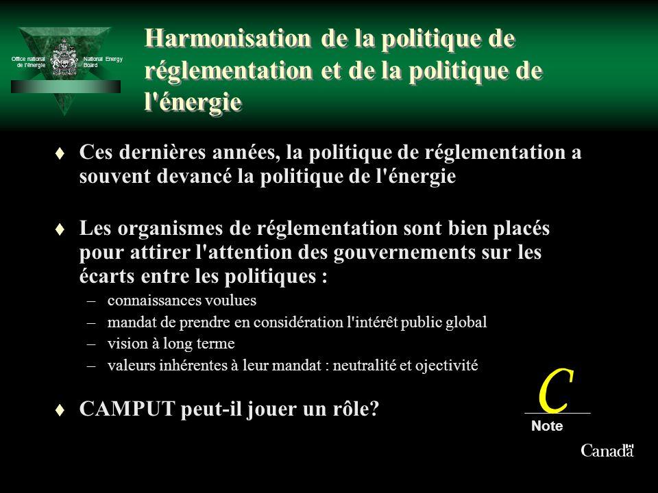 Office national de lénergie National Energy Board Harmonisation de la politique de réglementation et de la politique de l'énergie t Ces dernières anné
