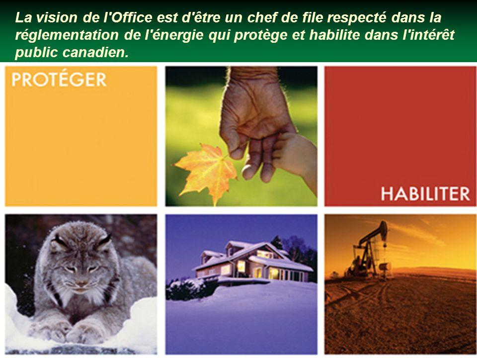 La vision de l'Office est d'être un chef de file respecté dans la réglementation de l'énergie qui protège et habilite dans l'intérêt public canadien.