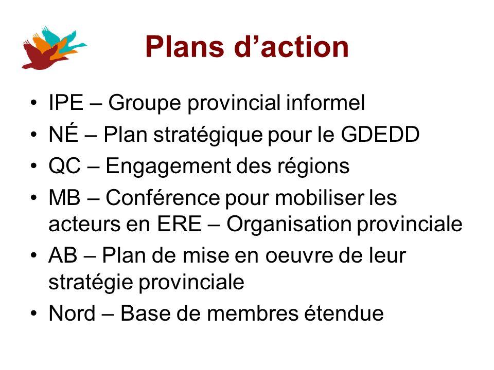 Plans daction IPE – Groupe provincial informel NÉ – Plan stratégique pour le GDEDD QC – Engagement des régions MB – Conférence pour mobiliser les acteurs en ERE – Organisation provinciale AB – Plan de mise en oeuvre de leur stratégie provinciale Nord – Base de membres étendue