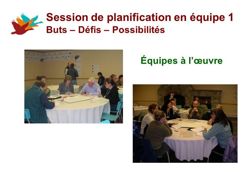 Session de planification en équipe 1 Buts – Défis – Possibilités Équipes à lœuvre