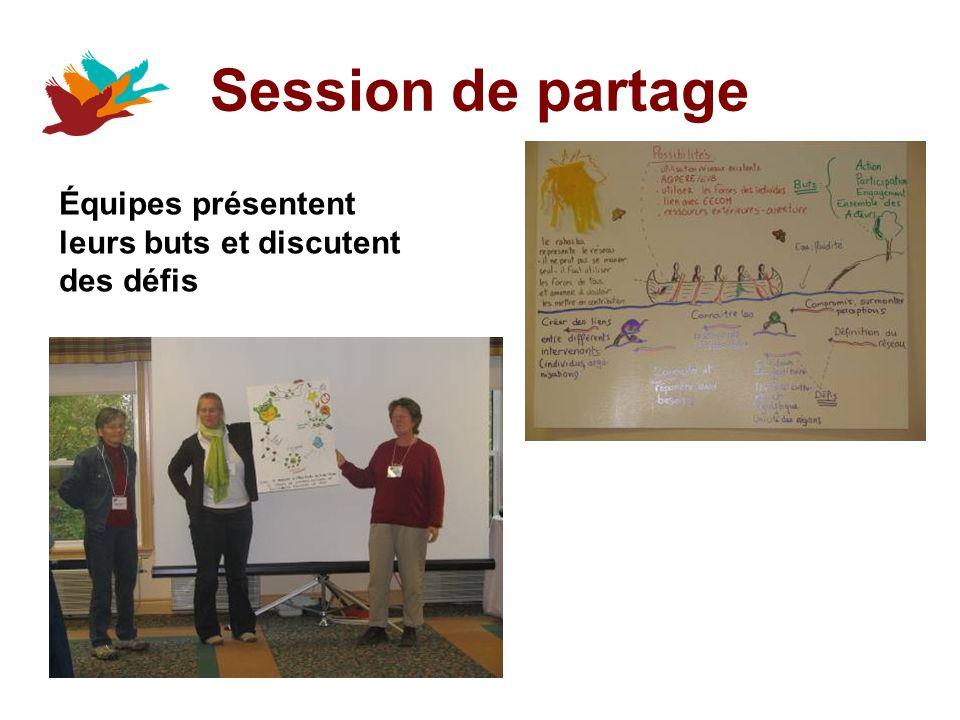 Session de partage Équipes présentent leurs buts et discutent des défis