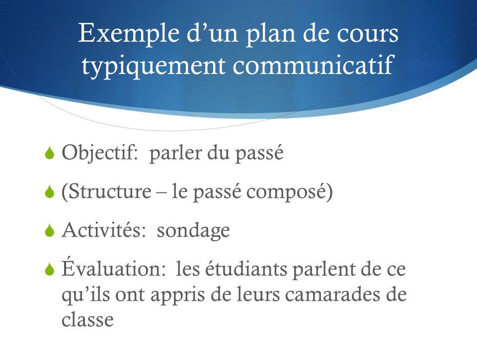 Exemple dun plan de cours typiquement communicatif Objectif: parler du passé (Structure – le passé composé) Activités: sondage Évaluation: les étudiants parlent de ce quils ont appris de leurs camarades de classe