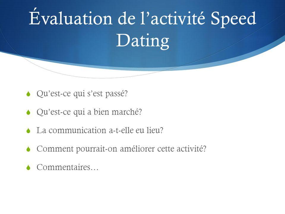 Évaluation de lactivité Speed Dating Quest-ce qui sest passé? Quest-ce qui a bien marché? La communication a-t-elle eu lieu? Comment pourrait-on améli
