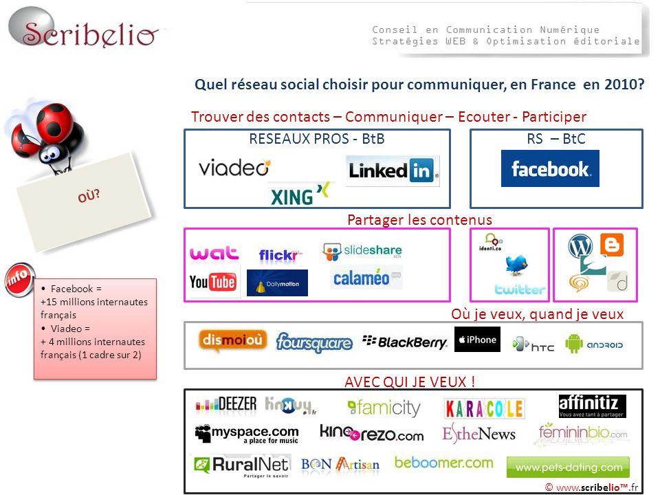 OÙ? Facebook = +15 millions internautes français Viadeo = + 4 millions internautes français (1 cadre sur 2) Facebook = +15 millions internautes frança