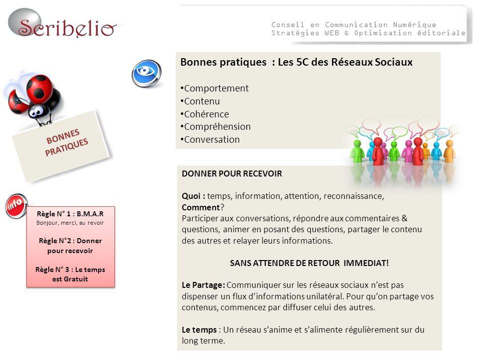Bonnes pratiques : Les 5C des Réseaux Sociaux Comportement Contenu Cohérence Compréhension Conversation BONNES PRATIQUES Règle N° 1 : B.M.A.R Bonjour,