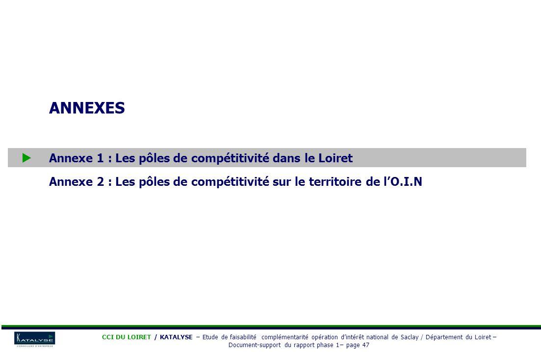 Annexe 1 : Les pôles de compétitivité dans le Loiret Annexe 2 : Les pôles de compétitivité sur le territoire de lO.I.N CCI DU LOIRET / KATALYSE Etude