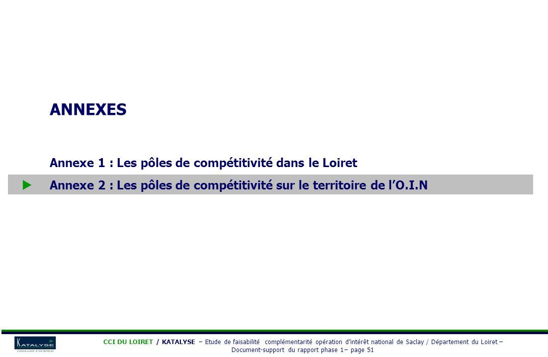 ANNEXES Annexe 1 : Les pôles de compétitivité dans le Loiret Annexe 2 : Les pôles de compétitivité sur le territoire de lO.I.N CCI DU LOIRET / KATALYS
