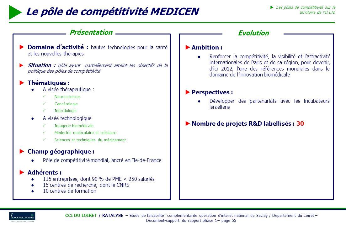 CCI DU LOIRET / KATALYSE Etude de faisabilité complémentarité opération dintérêt national de Saclay / Département du Loiret – Document-support du rapp