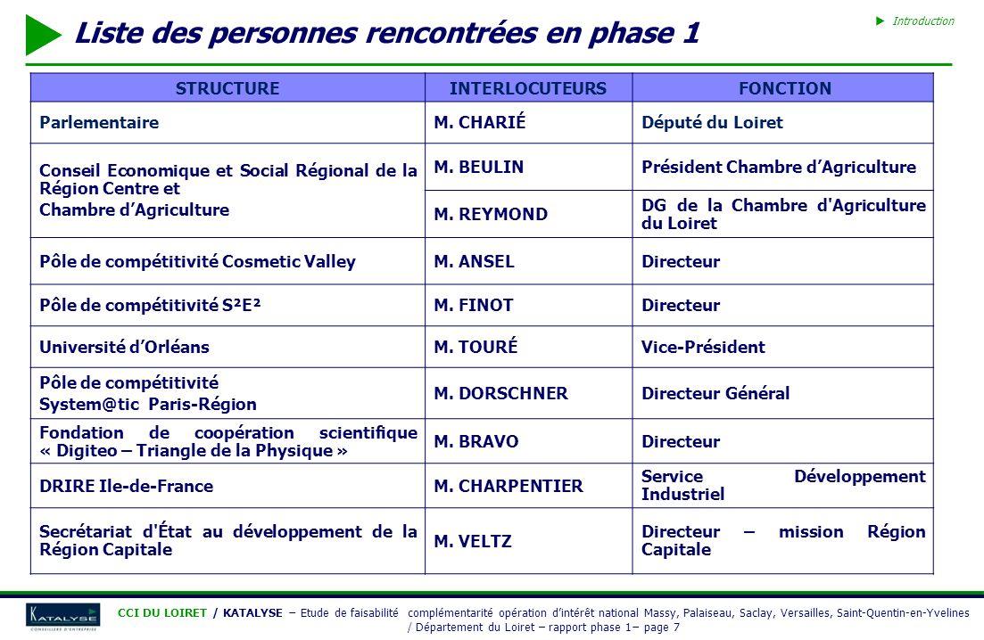 CCI DU LOIRET / KATALYSE Etude de faisabilité complémentarité opération dintérêt national Massy, Palaiseau, Saclay, Versailles, Saint-Quentin-en-Yvelines / Département du Loiret – rapport phase 1 page 18 Zonage R&D des pôles de compétitivité du Loiret Présentation rapide du Loiret 3 pôle de compétitivité ayant une partie de leur zonage R&D dans le Loiret : S²E² (Sciences et systèmes de l énergie électrique) : Thématique : énergie électrique Implantation relativement forte sur le Loiret Pas de lien aujourd hui avec le territoire de l OIN COSMETIC VALLEY : Thématiques : parfumerie et cosmétique Siège à Chartres Implantation forte sur le Loiret : Recherche privée : centre R&D LVMH – Hélios (250 sal.), SHISEIDO – vieillissement de la peau (60 sal.)… Recherche publique : Université d Orléans (Institut de Chimie Organique et Analytique - ICOA, Groupe de Recherches sur l Energétique des milieux Ionisés – GREMI…)… Formation : IMT (Institut des Métiers et des Technologies des Produits de Santé), Université d Orléans (Licence Pro Industries Chimiques et Pharmaceutiques, Master Chimie Organique et Analytique…) Grands groupes : GEMEY, PARFUMS CHRISTIAN DIOR… PME Peu de lien direct avec l O.I.N à l exception du sud du département des Yvelines (intégré au zonage R&D), en particulier avec Rambouillet ELASTOPÔLE : Thématiques : caoutchouc et polymères Siège à Orléans Forte implication dans les projets R&D de HUTCHINSON (centre R&D à Chalette-sur- Loing) Pas de lien avec l O.I.N ZONAGE R&D DU PÔLE COSMETIC VALLEY ZONAGE R&D DU PÔLE S²E²