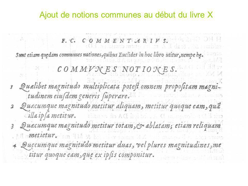 Ajout de notions communes au début du livre X