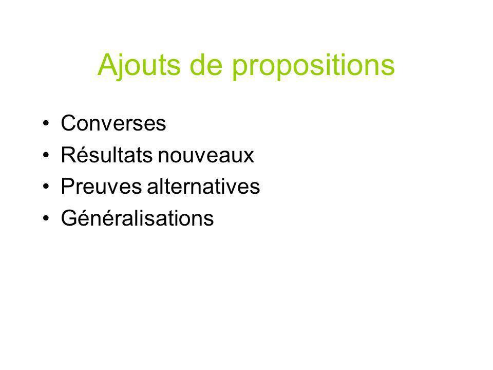 Ajouts de propositions Converses Résultats nouveaux Preuves alternatives Généralisations