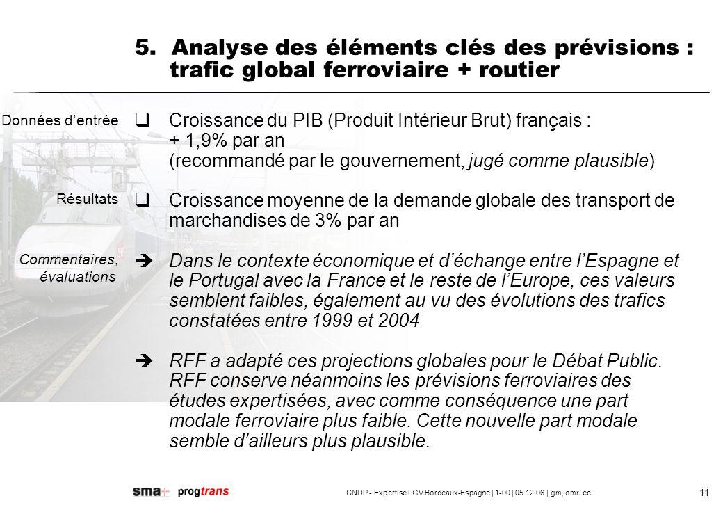 CNDP - Expertise LGV Bordeaux-Espagne | 1-00 | 05.12.06 | gm, omr, ec 12 5.