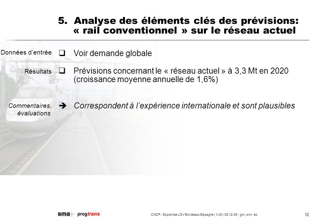 CNDP - Expertise LGV Bordeaux-Espagne | 1-00 | 05.12.06 | gm, omr, ec 13 5.