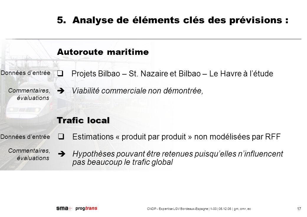 CNDP - Expertise LGV Bordeaux-Espagne | 1-00 | 05.12.06 | gm, omr, ec 18 5.