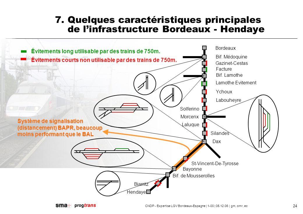 CNDP - Expertise LGV Bordeaux-Espagne | 1-00 | 05.12.06 | gm, omr, ec 25 7.
