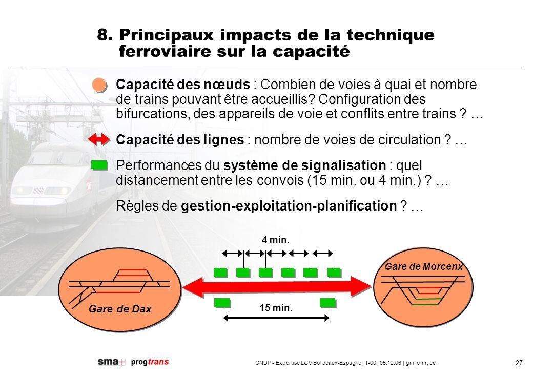CNDP - Expertise LGV Bordeaux-Espagne | 1-00 | 05.12.06 | gm, omr, ec 28 8.