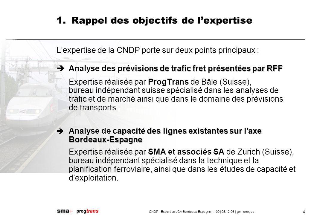 CNDP - Expertise LGV Bordeaux-Espagne | 1-00 | 05.12.06 | gm, omr, ec 5 2.Objectifs de lexpertise concernant les prévisions de trafic de RFF a.