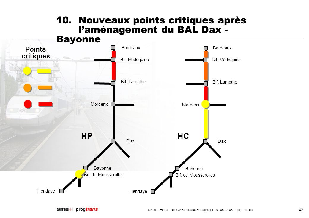CNDP - Expertise LGV Bordeaux-Espagne | 1-00 | 05.12.06 | gm, omr, ec 43 10.
