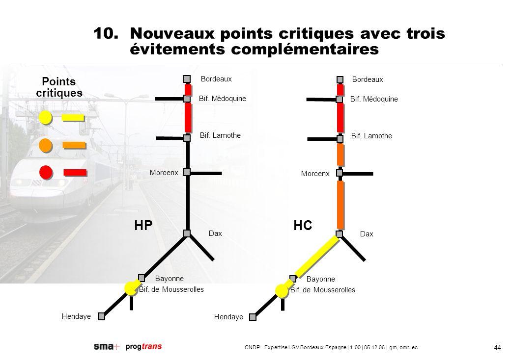 CNDP - Expertise LGV Bordeaux-Espagne | 1-00 | 05.12.06 | gm, omr, ec 45 10.