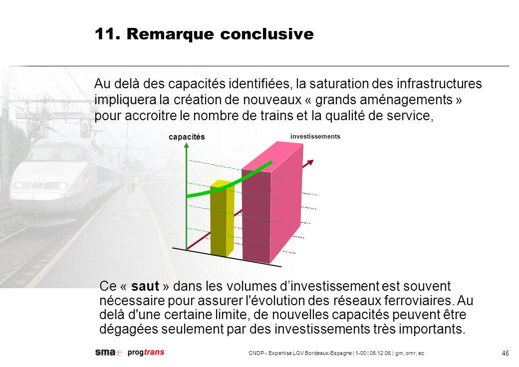 CNDP - Expertise LGV Bordeaux-Espagne | 1-00 | 05.12.06 | gm, omr, ec 46 Au delà des capacités identifiées, la saturation des infrastructures implique