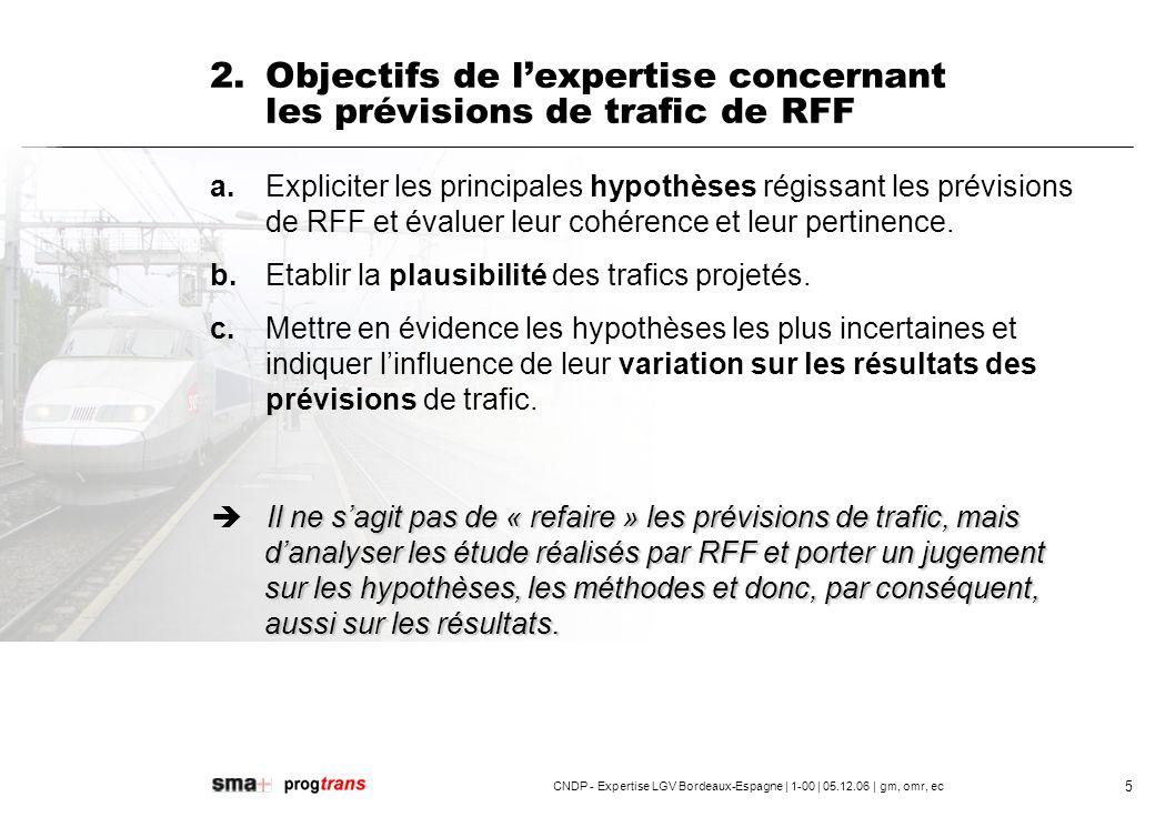 CNDP - Expertise LGV Bordeaux-Espagne | 1-00 | 05.12.06 | gm, omr, ec 6 Objectif: Evaluer la demande en transports internationaux et locaux par rail conventionnel et transport combiné.