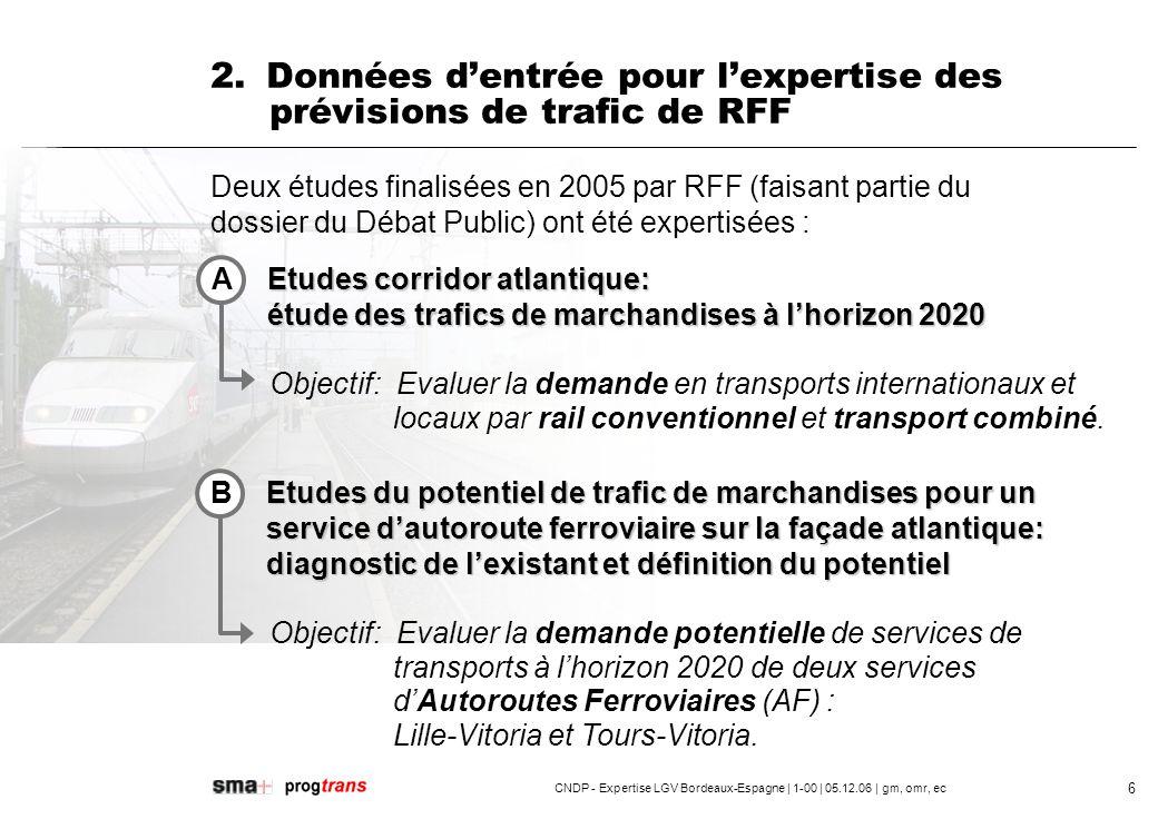 CNDP - Expertise LGV Bordeaux-Espagne | 1-00 | 05.12.06 | gm, omr, ec 7 3.Aperçu du contexte politique et commercial par les experts (a) qEn Europe : ouverture des marchés à la concurrence, développement des « grandes magistrales » européennes.