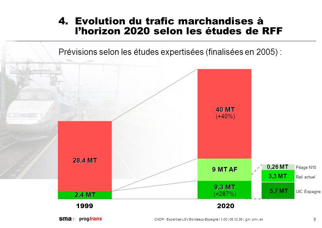 CNDP - Expertise LGV Bordeaux-Espagne | 1-00 | 05.12.06 | gm, omr, ec 10 4.