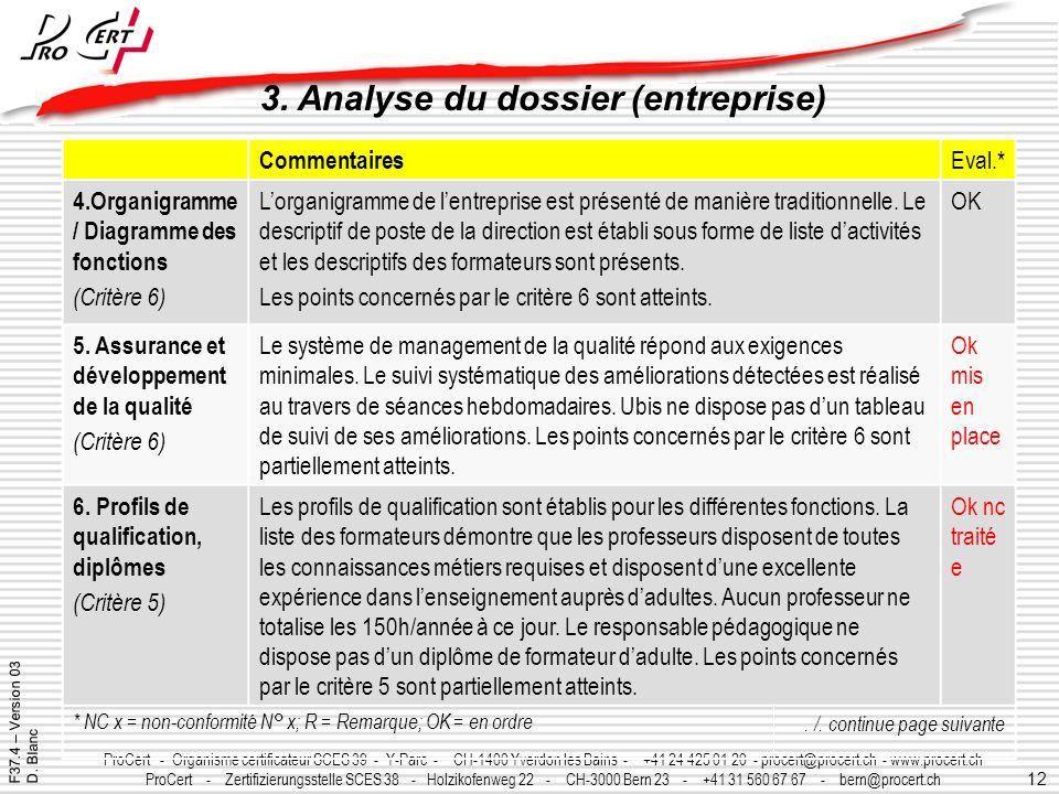 12 ProCert - Organisme certificateur SCES 39 - Y-Parc - CH-1400 Yverdon les Bains - +41 24 425 01 20 - procert@procert.ch - www.procert.ch ProCert - Z