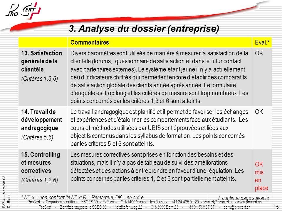 15 ProCert - Organisme certificateur SCES 39 - Y-Parc - CH-1400 Yverdon les Bains - +41 24 425 01 20 - procert@procert.ch - www.procert.ch ProCert - Z